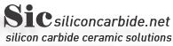 silicon carbide solutions
