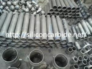 sisic ceramic